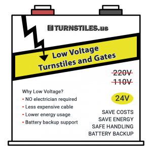 Low-voltage-turnstiles-gates-sq-infographic-ww