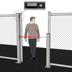 OTS35-Optical-Totalizing-System-Entrance-Counter-Illustration-3-www-TURNSTILES-us